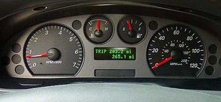 Dash_gauges